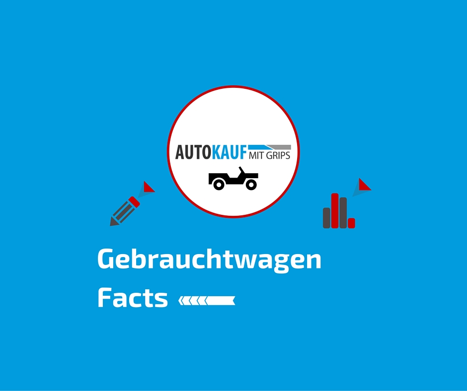 Michael Pavlovic Autokauf Mit Grips Gebrauchtwagen Bei Mobilede